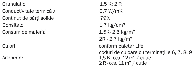 Paletar Culori Tencuiala Decorativa Baumit.Tencuiala Decorativa Exterior Duotop Baumit Fisa Tehnica Firma