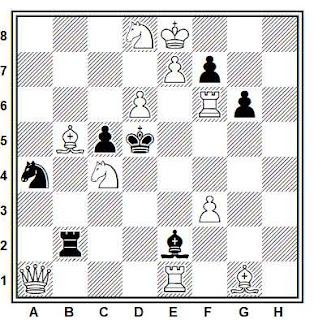 Problema de mate en 2 compuesto por Paz Einat (Premio, Israel Ring Tourney 1986)