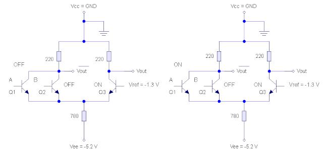 (a) Tegangan keluaran dalam keadaan logika 0. (b) tegangan keluaran dalam keadaan logika 1