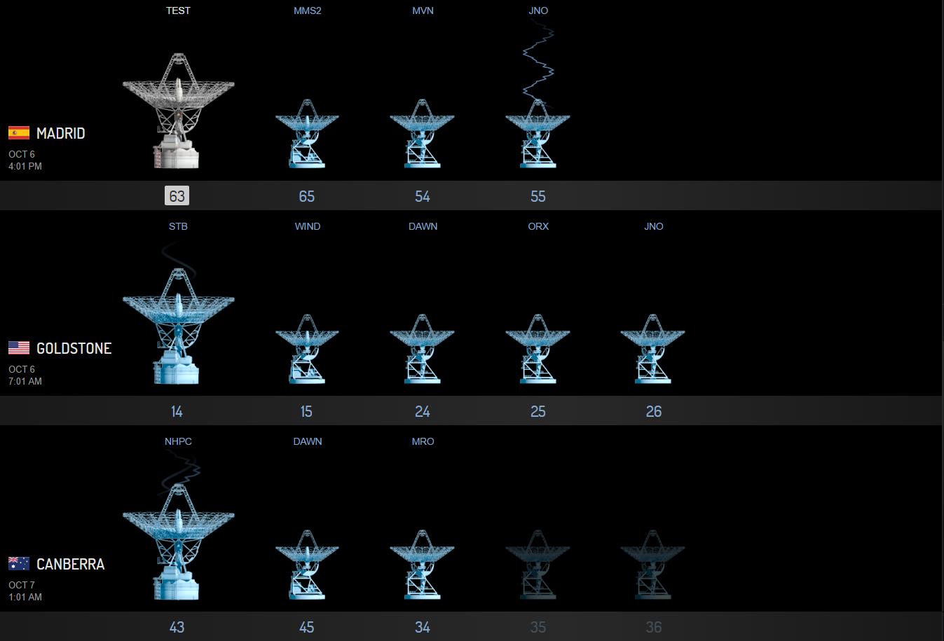 NASA DSN now