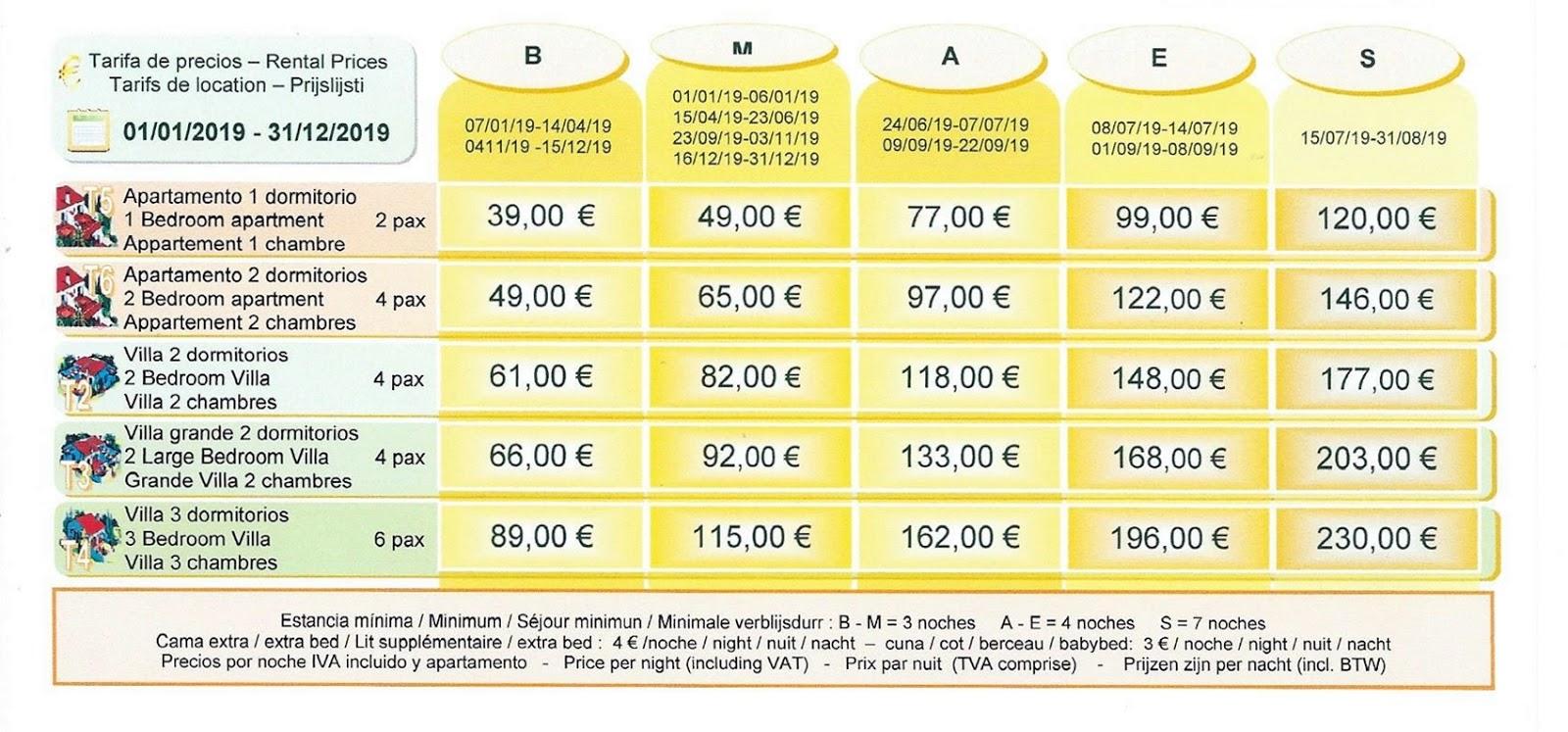 El Capistrano tarifa de precios 2019 - Nicosol, SL.