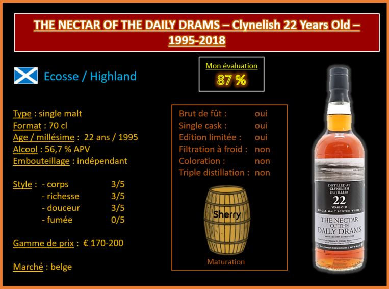 Review #571 : Nectar of The Daily Drams – Clynelish 22 Years Old – 1995-2018