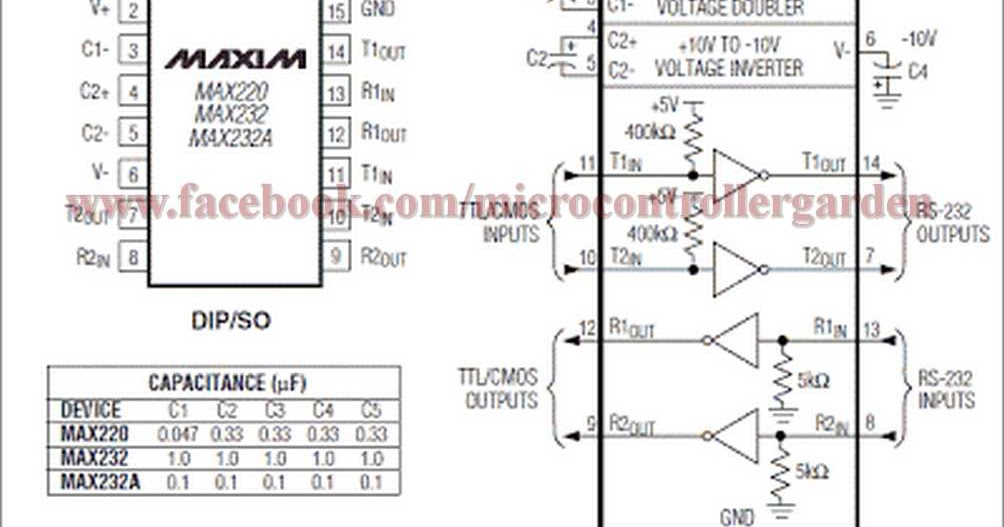block diagram 8051 microcontroller description