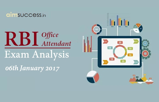 RBI Attendant Exam Analysis & Question Asked - 6th Jan 2018