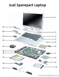 Sparepart Laptop
