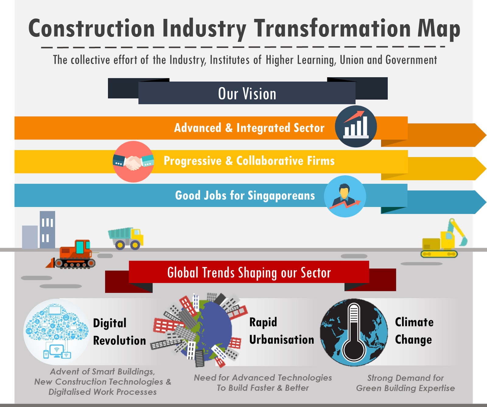 value chain analysis for building construction industry Enhancing construction value chain research unit, department of building and construction hong kong construction industry review conducted by.