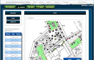 sistem-informasi-monitoring-power-meter-peta