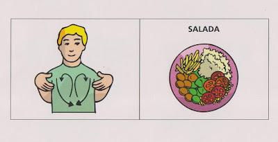 sinais de alimentos10