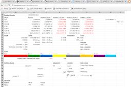 Cara Membuat viewer file excel dengan php dan mysql di browser