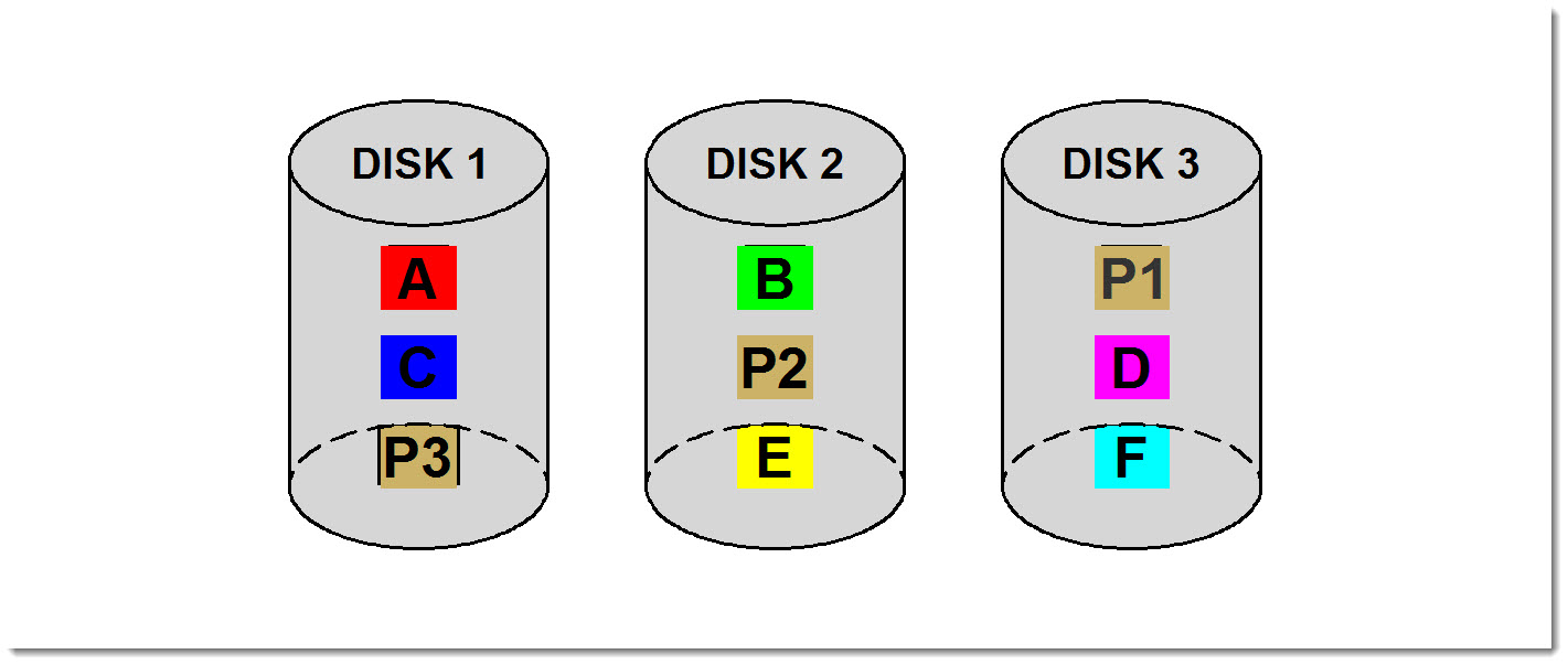 Industrial Networking Solutions Tips and Tricks: Redundant Array of