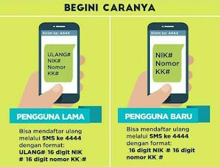 Cara Registrasi Ulang Kartu SIM Lama dan Registrasi SIM Baru Semua Operator