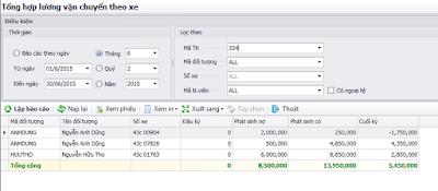 Tổng hợp lương vận chuyển theo xe phần mềm vận chuyển Logistics