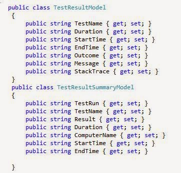 Creating a User Login System MVC4 + KnockoutJS + EF Code First Model