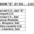 Los equipos de la Comunidad Valenciana del G-3 de 2ª B