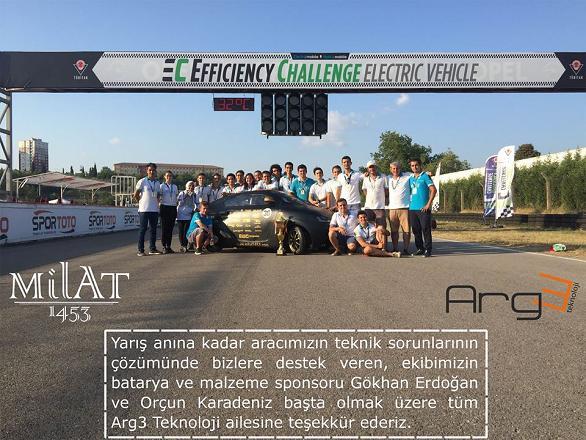 birinci takım ve otomonil Milat1453