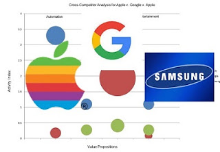 samsung vs apple strategy comparisons