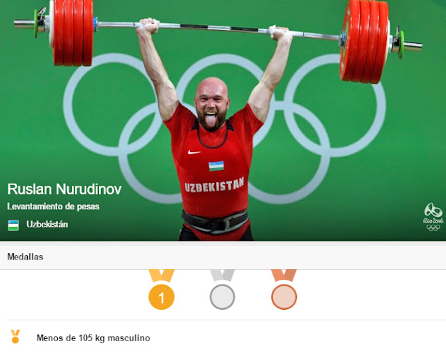 NURUDINOV Ruslan Récord Olímpico en Levantamiento de Pesas | Río 2016