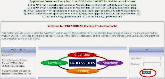 EPIC AADHAAR Seeding