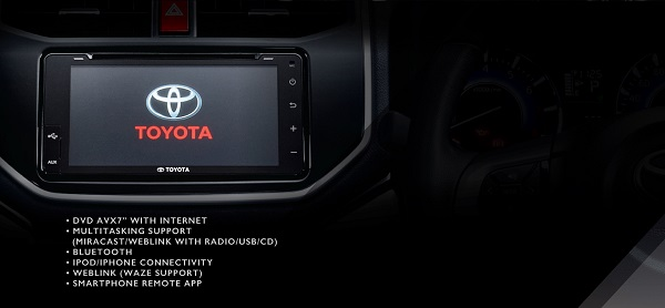 Interior All New Toyota Rush 2018