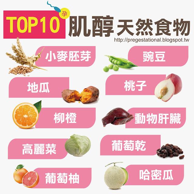 補充肌醇 天然食物