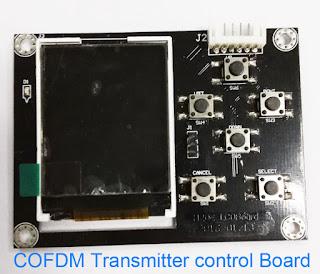 Long Range Wireless Video Transmitters