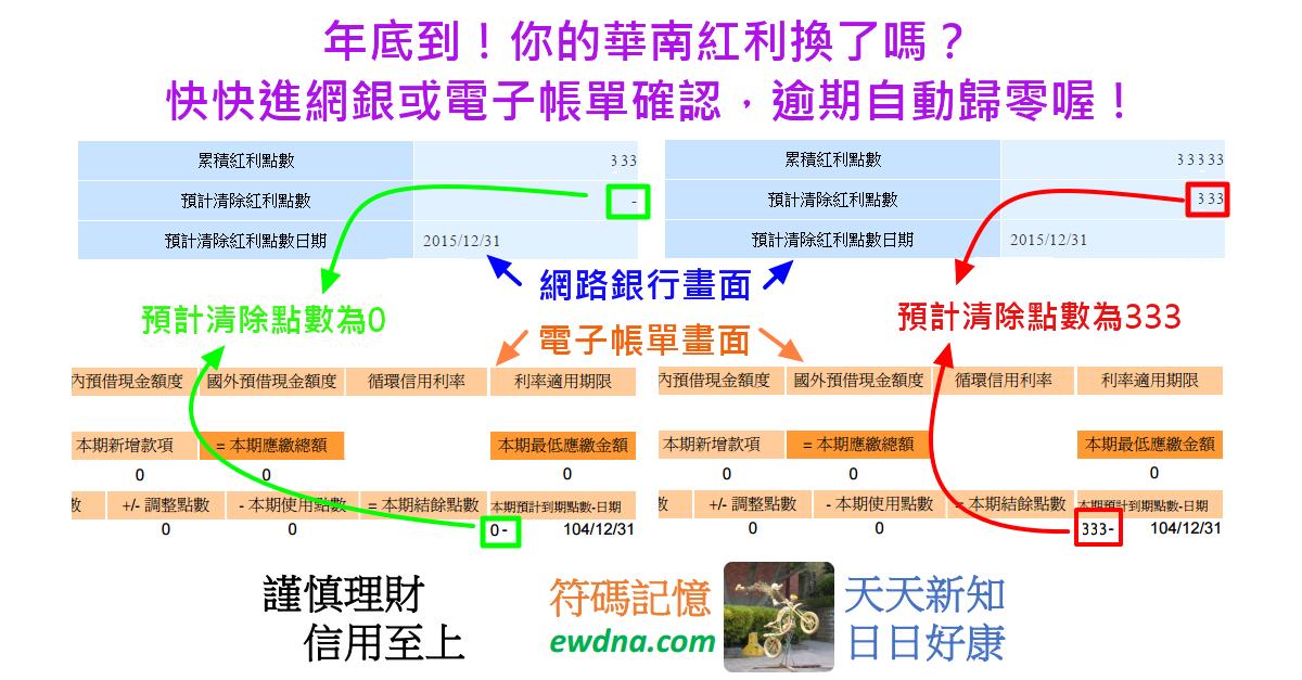 【ANA哩程】中信ANA/華南信用卡紅利轉ANA哩程教學記錄! @ 符碼記憶