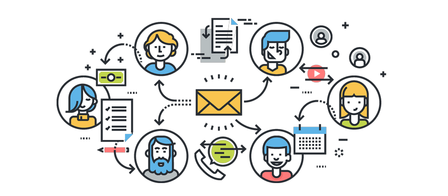Email workflow for marketing