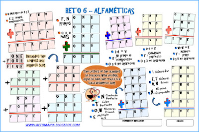 Alfamética, Transversalidad, Criptoaritmética, Criptosuma, Criptogramas, Juego de letras, Juego de palabras, Retos matemáticos, Desafíos matemáticos, Problemas matemáticos