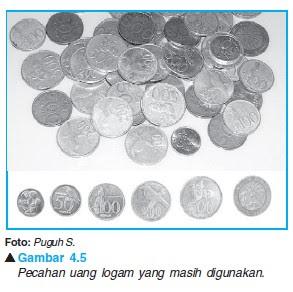 Jenis Jenis Uang