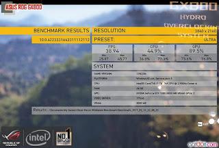 Menjalankan Game ASUS ROG GX800 Mode Optimize