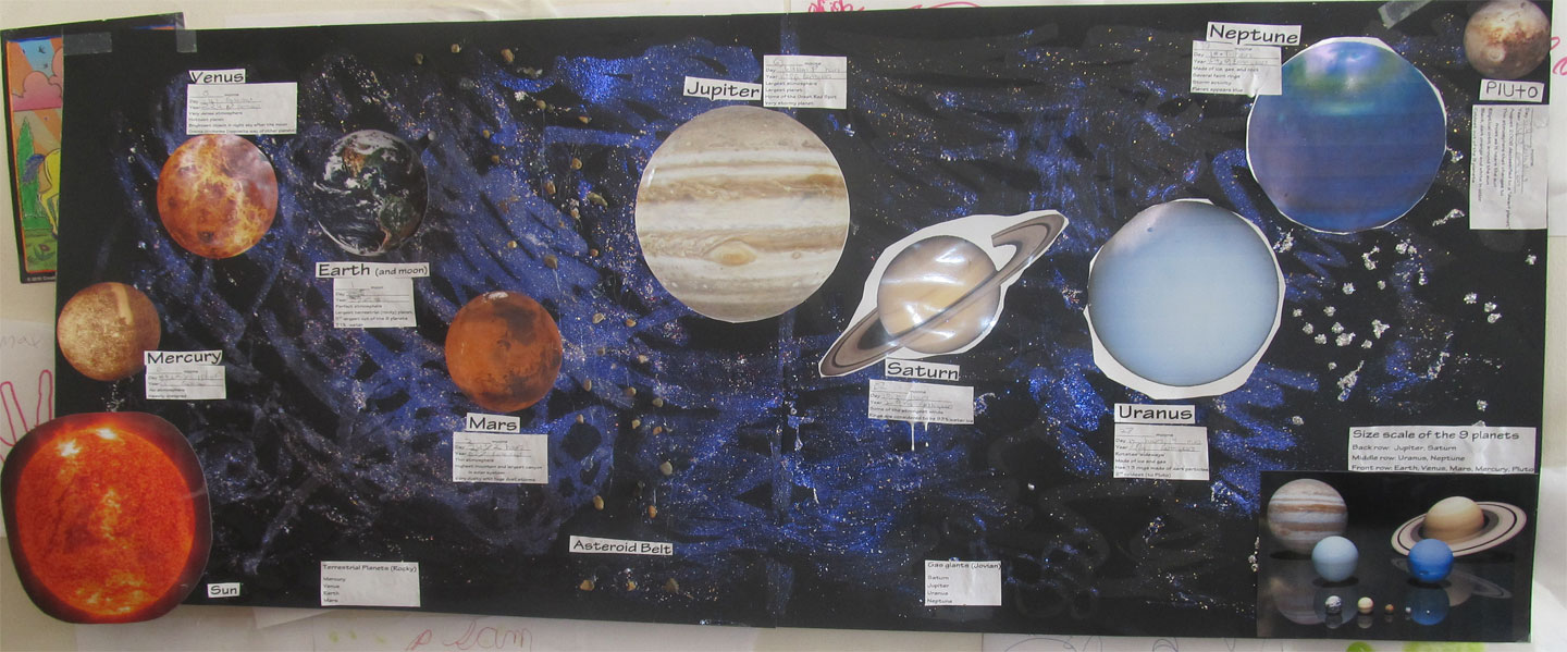 Solar System School Project Ideas - Pics about space