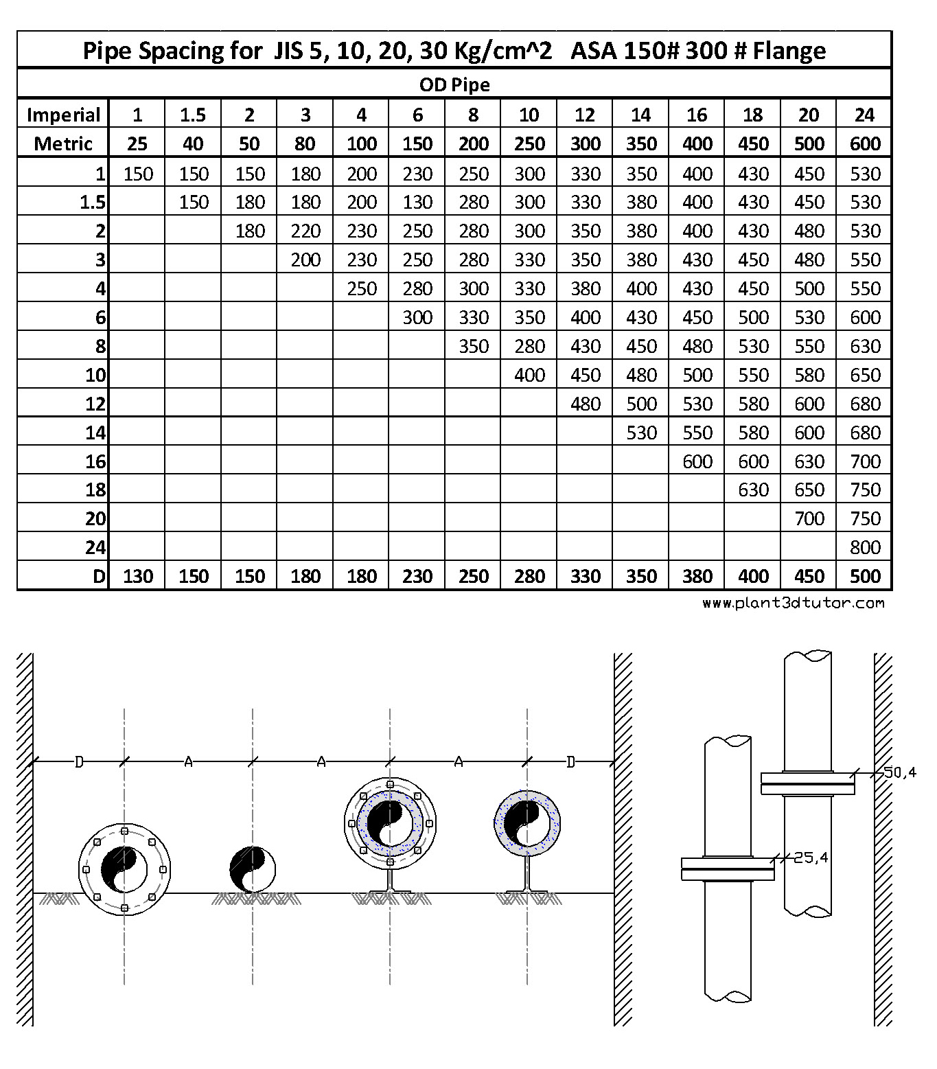 Metal Expansion Joints Installation Instructions PDF