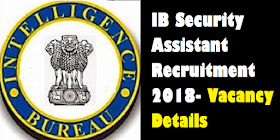 IB Security Assistant Recruitment 2018: Check Vacancy Details