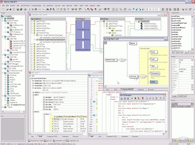 Top 10 Tools Used by Java Programming Developer