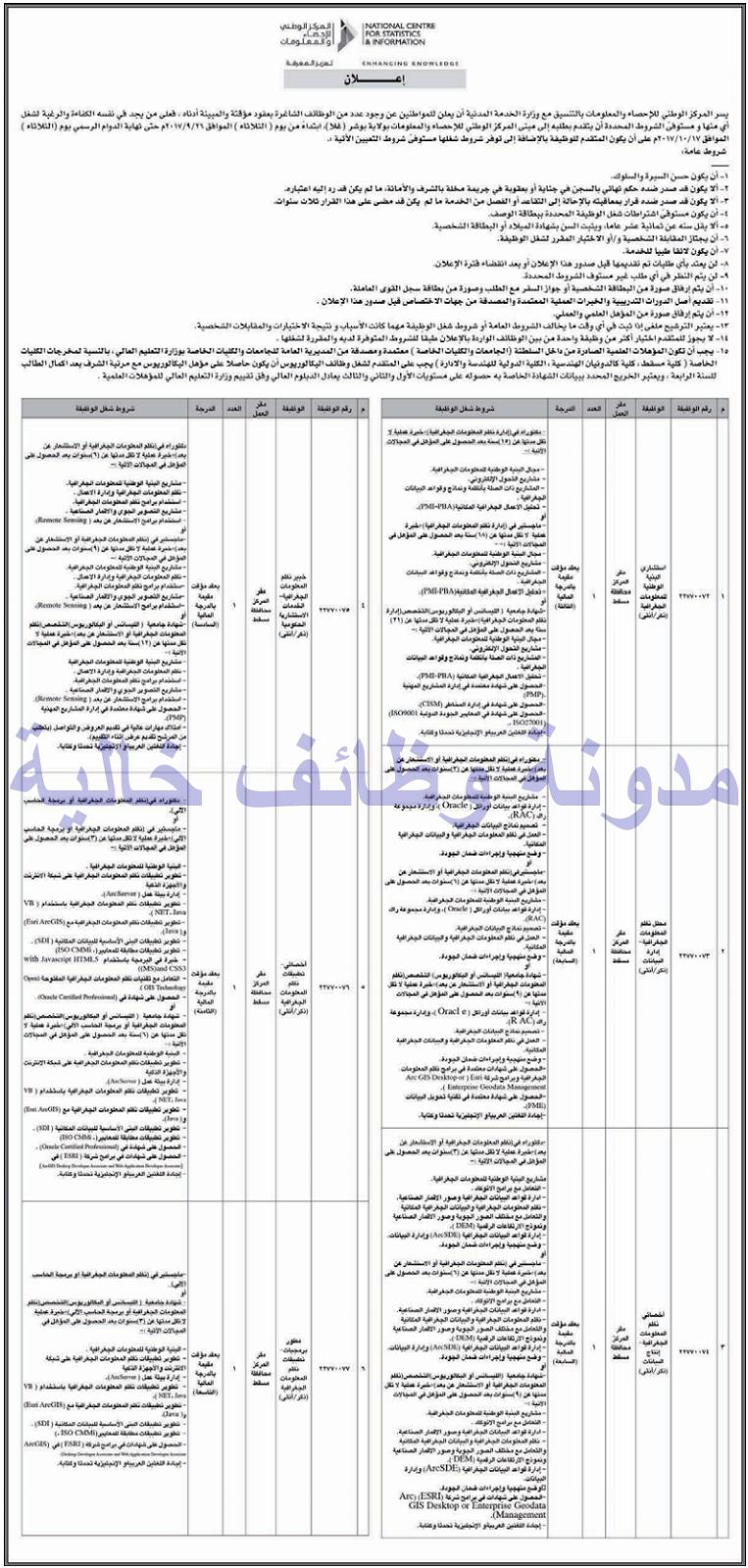 وظائف شاغرة فى جريدة عمان سلطنة عمان الثلاثاء 26-09-2017 %25D8%25B9%25D9%2585%25D8%25A7%25D9%2586%2B4