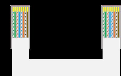 urutan kabel UTP straight menurut standar a
