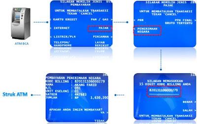 Membayar PBB Lewat ATM