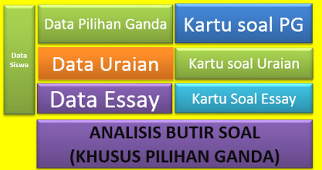 Download Aplikasi Soal Ulangan Multi Link Format Ms Excel