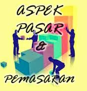 Image result for aspek pasar