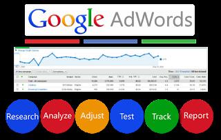 google-adwords, iklan google