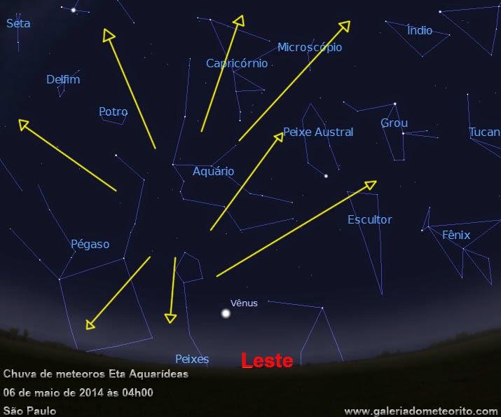 Radiante da chuva de meteoros Eta Aquarídeas - mês de maio