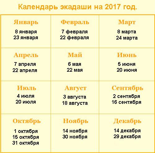 Календарь экадаши на 2017 год