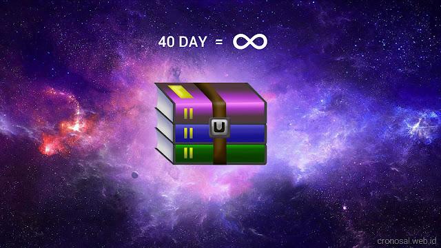 40 day trial winrar, kenapa trial winrar tidak habis, dari mana winrar mendapatkan uang, membeli lisensi winrar, download winrar gratis