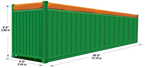 port and shipping types and sizes of cargo shipping containers. Black Bedroom Furniture Sets. Home Design Ideas