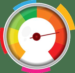 مواقع قياس سرعة الموقع