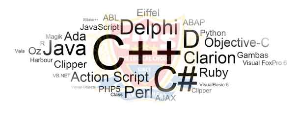 what is programming language - Valiant CMSian