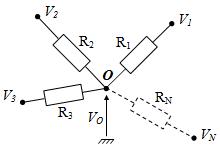 Théorème de Millman