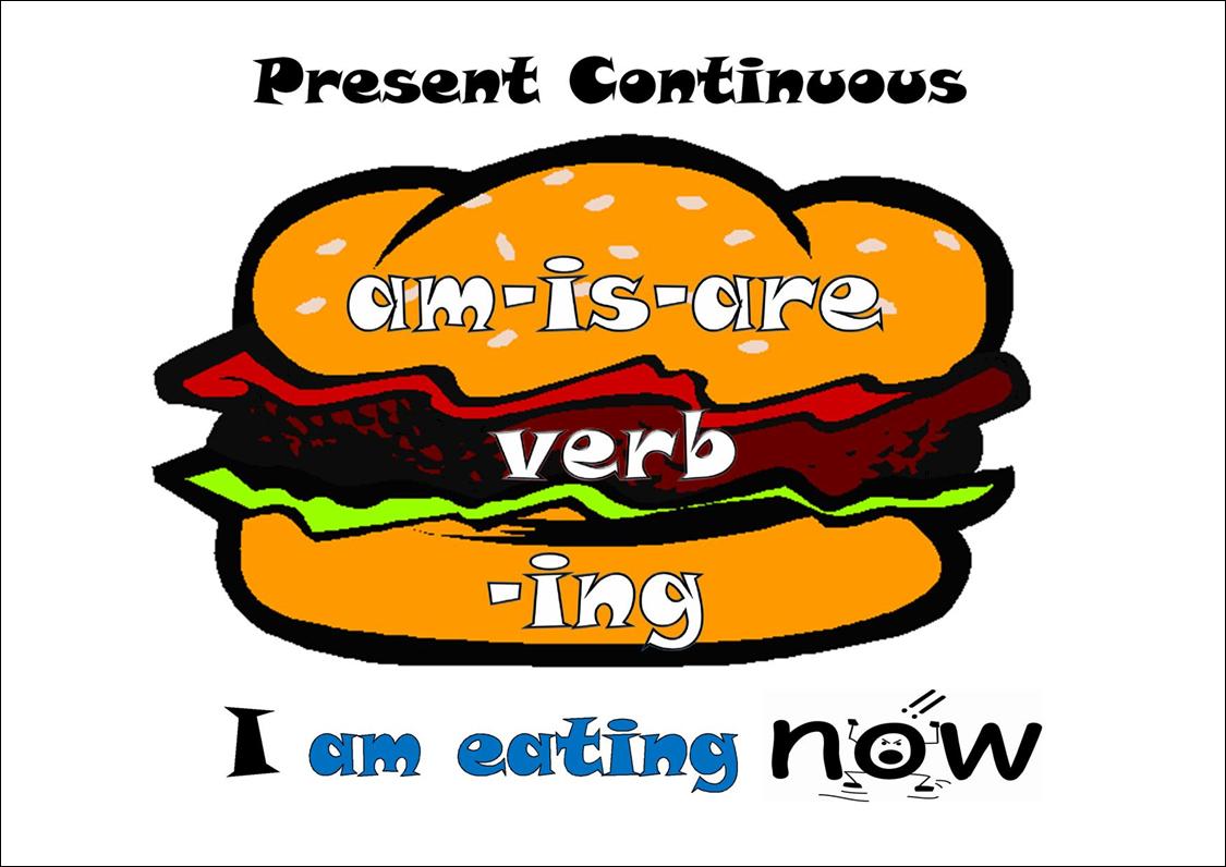 Present Simple Present Continuous Exercises 3 Eso