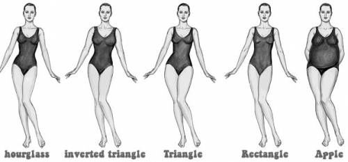Does a woman's body shape influence how good her memory is?