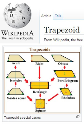Trapezoid. Mathematics For Blondes.
